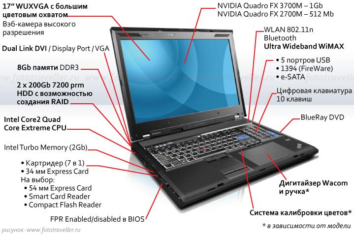 Новые возможности ноутбука ThinkPad W700